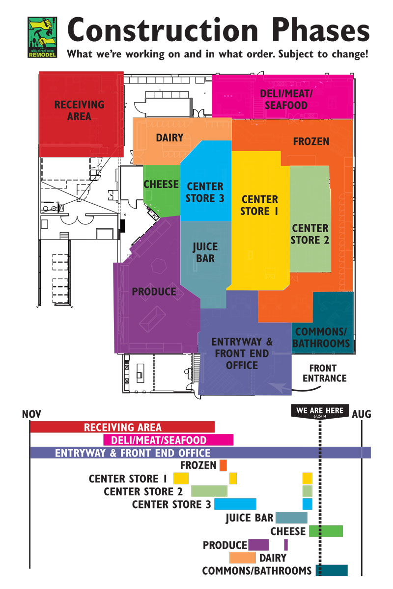 Willy East construction phases