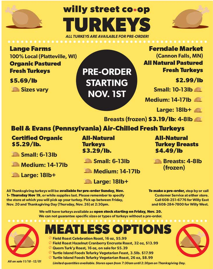 Available Turkeys